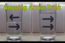 コップに水を入れたら矢印の向きが180度反転